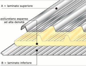 pannello_sandwich_schema_int